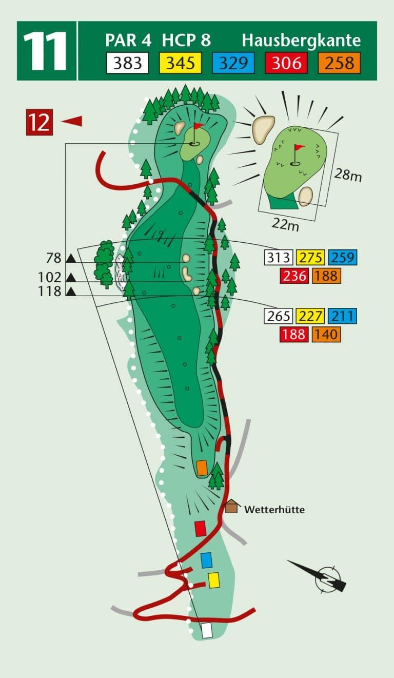 Bierdiebook Championship course Loch 11