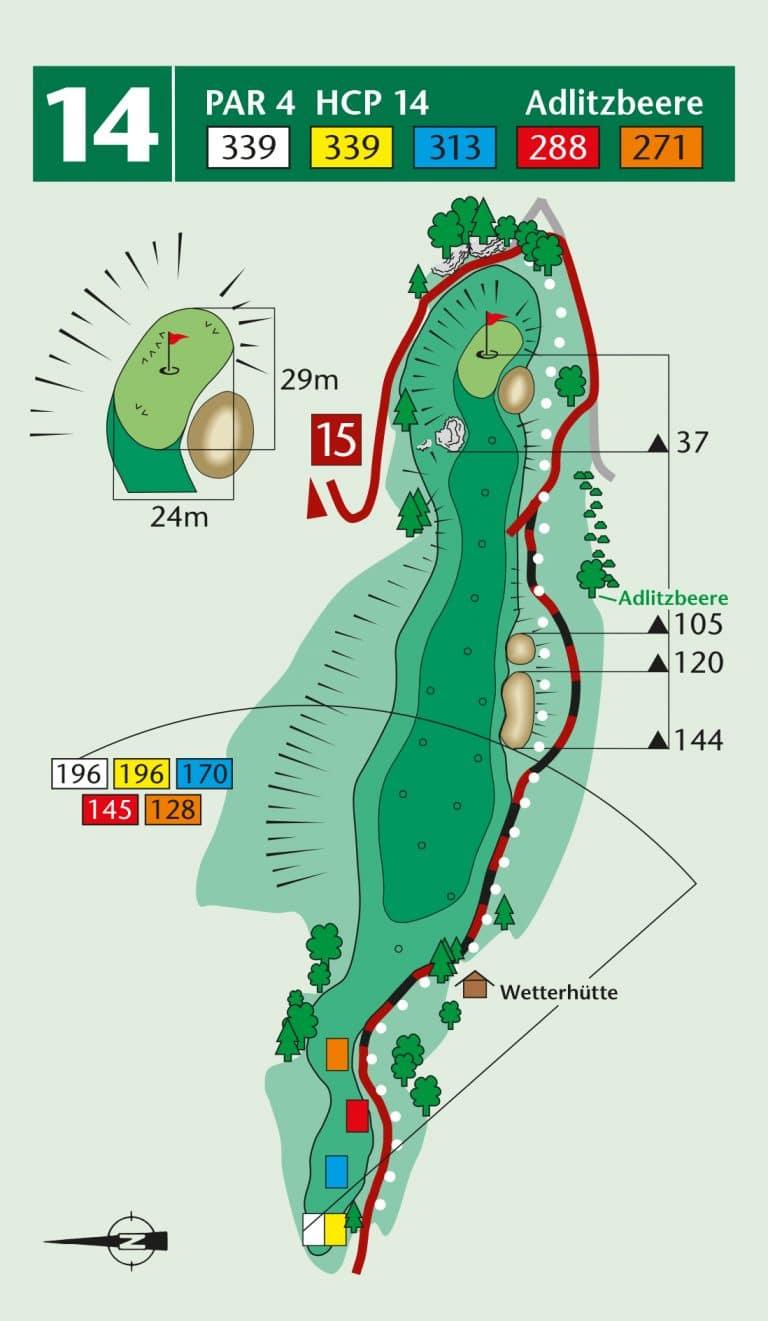 Bierdiebook Championship course Loch 14